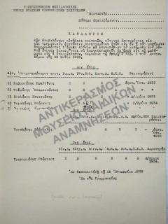 ΠΑΝΕΠΙΣΤΗΜΙΑΚΟ ΕΤΟΣ 1935