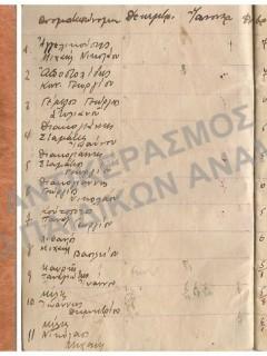 ΒΑΘΜΟΛΟΓΙΑ- ΣΚΟΝΑΚΙΑ -ΤΙΜΩΡΙΕΣ